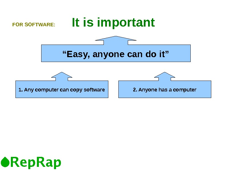 "It is important "" Easy, anyone can do it"" 1. Any computer can copy"