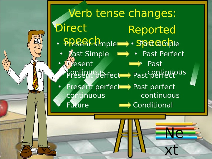 Verb tense changes: Ne xt • Present simple. Direct speech Reported speech • Past simple •