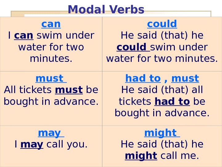 Modal Verbs can I can swim under water for two minutes. could He said