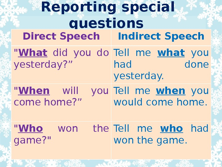 Reporting special questions  Direct Speech Indirect Speech  What  did you do yesterday? ""
