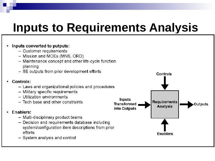 Inputs to Requirements Analysis