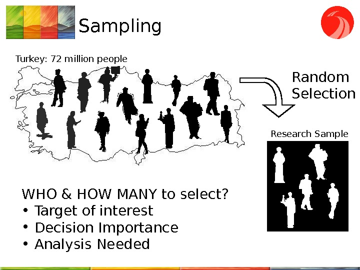 Sampling Turkey: 72 million people Random Selection Research Sample WHO & HOW MANY to select?