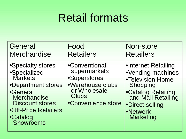 Retail formats General Merchandise Food Retailers Non-store Retailers • Specialty stores • Specialized