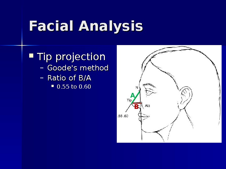 Facial Analysis Tip projection – Goode's method – Ratio of B/A 0. 55 to 0. 60