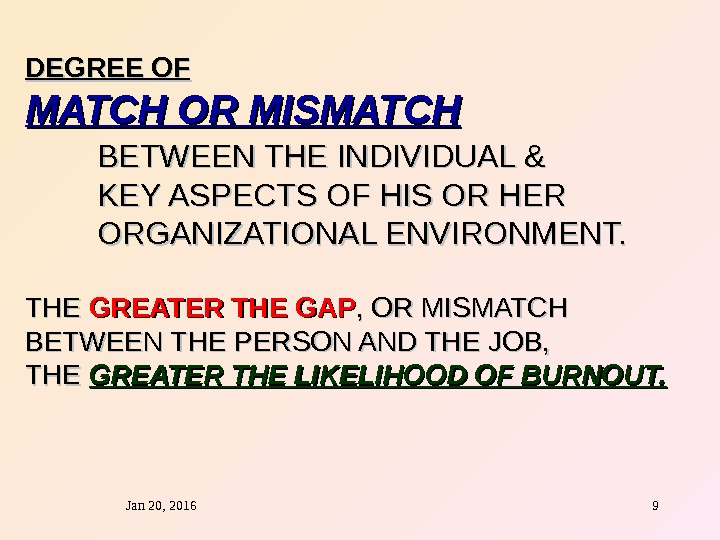 Jan 20, 2016  9 DEGREE OF MATCH OR MISMATCH BETWEEN THE INDIVIDUAL & KEY ASPECTS