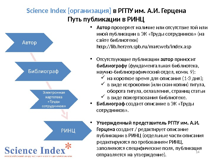 Science Index [организация] в РГПУ им. А. И. Герцена Путь публикации в РИНЦ • Автор проверяет