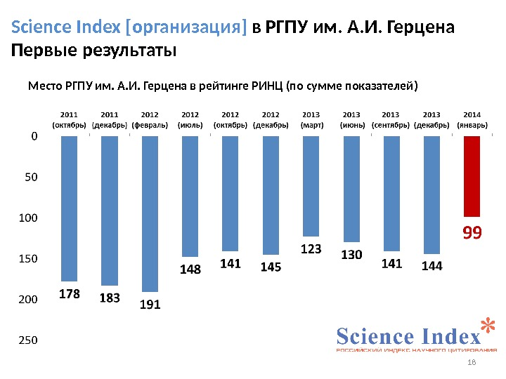 Место РГПУ им. А. И. Герцена в рейтинге РИНЦ (по сумме показателей) 18 Science Index [организация]