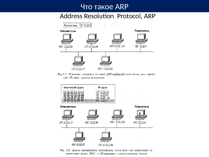 Что такое ARP Address Resolution Protocol, ARP