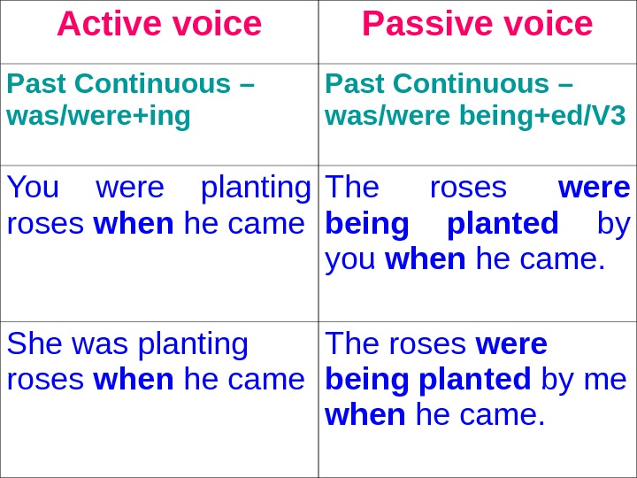 Active voice Passive voice Past Continuous – was/were+ing  Past Continuous – was/were being+ed/V 3