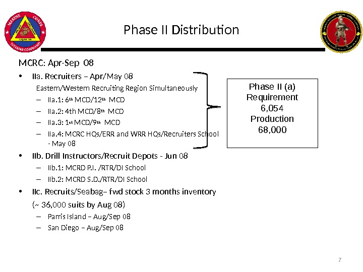 Phase II Distribution MCRC: Apr-Sep 08 • IIa. Recruiters – Apr/May 08 Eastern/Western Recruiting Region Simultaneously