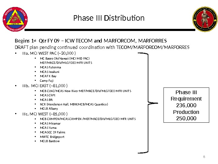 Phase III Distribution Begins 1 st  Qtr FY 09 – ICW TECOM and MARFORCOM, MARFORRES