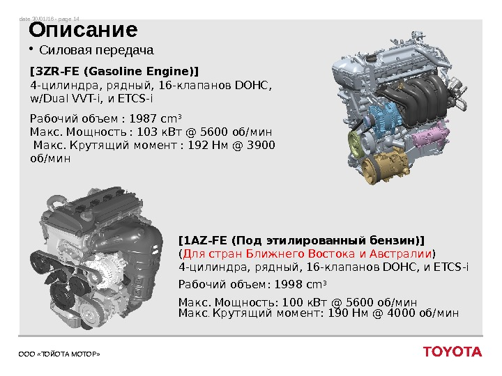 date 30/01/16 - page 14 ООО «ТОЙОТА МОТОР» [3 ZR-FE (Gasoline Engine)] 4 - цилиндра ,
