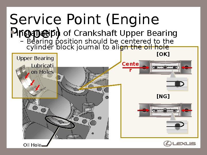 13 Service Point (Engine Proper) Installation of Crankshaft Upper Bearing – Bearing position should be centered