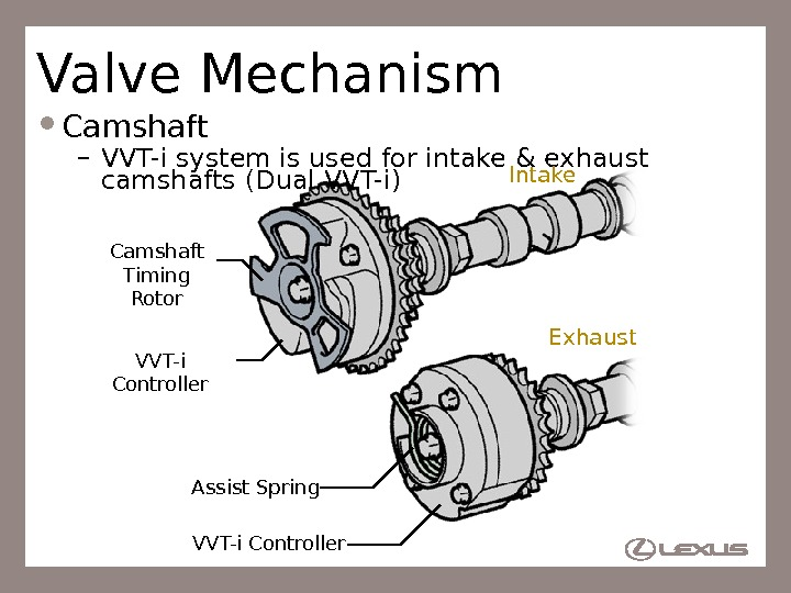 17 Valve Mechanism Camshaft – VVT-i system is used for intake & exhaust camshafts (Dual VVT-i)