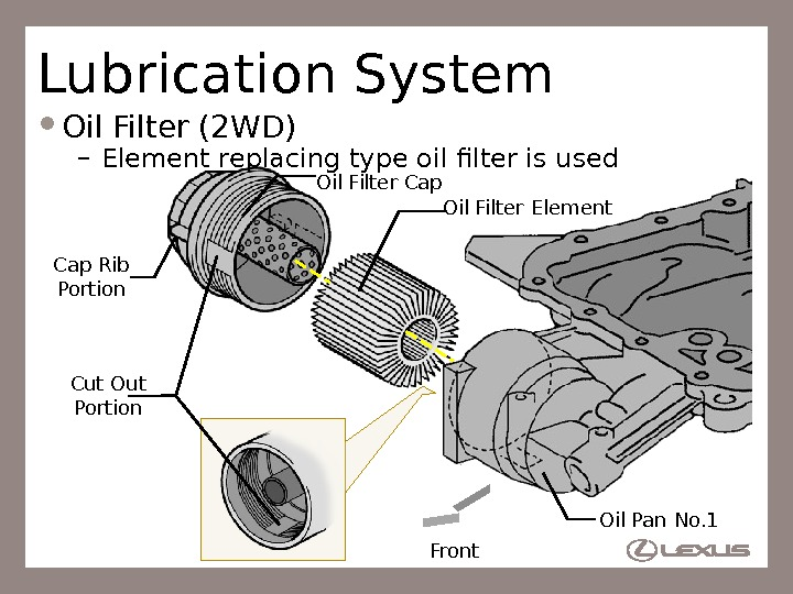 33 Lubrication System Oil Filter (2 WD) – Element replacing type oil filter is used Oil