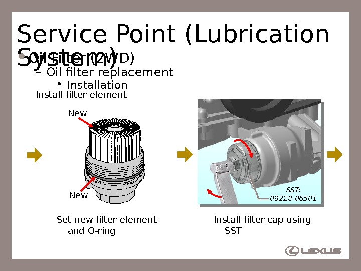 36 Service Point (Lubrication System) Oil Filter (2 WD) – Oil filter replacement • Installation Set