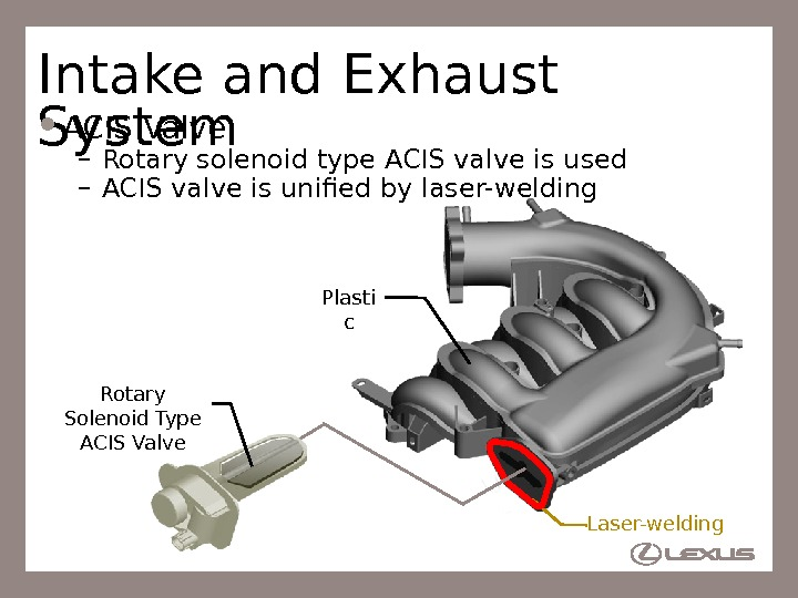 38 Intake and Exhaust System ACIS Valve – Rotary solenoid type ACIS valve is used –