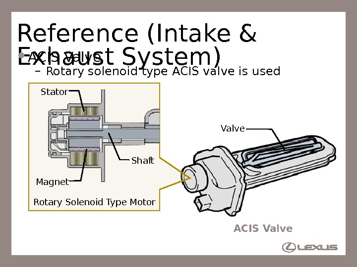 39 Reference (Intake & Exhaust System) ACIS Valve – Rotary solenoid type ACIS valve is used