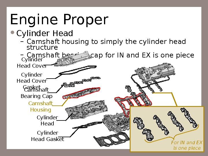 5 Engine Proper Cylinder Head – Camshaft housing to simply the cylinder head structure – Camshaft