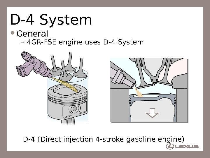 42 D-4 System General – 4 GR-FSE engine uses D-4 System D-4 (Direct injection 4 -stroke