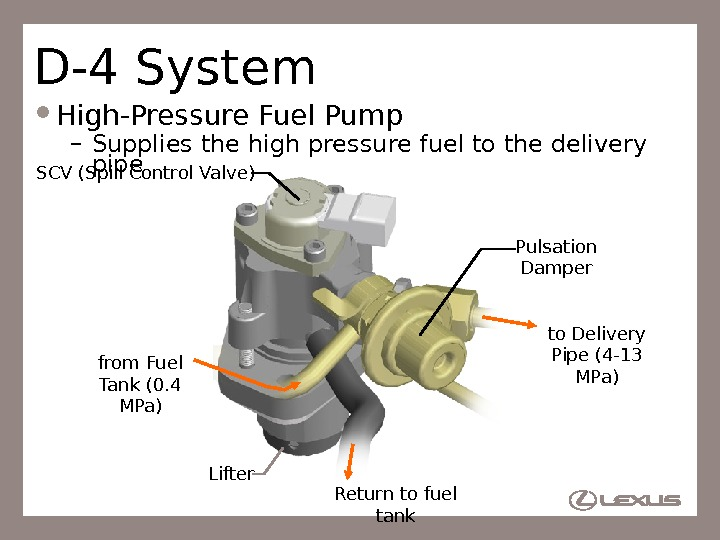 47 D-4 System High-Pressure Fuel Pump – Supplies the high pressure fuel to the delivery pipe