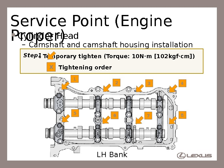 6 Service Point (Engine Proper) Cylinder Head – Camshaft and camshaft housing installation 1 2 3