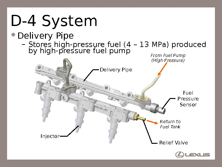 51 D-4 System Delivery Pipe – Stores high-pressure fuel (4 – 13 MPa) produced by high-pressure