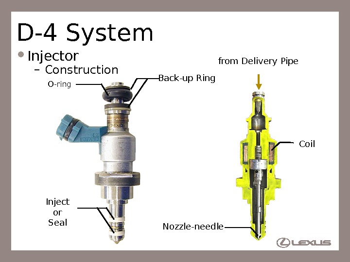 55 D-4 System Injector – Construction Inject or Seal Back-up Ring O-ring Nozzle-needle from Delivery Pipe
