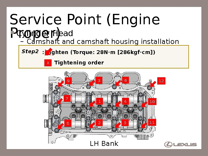 7 Service Point (Engine Proper) Cylinder Head – Camshaft and camshaft housing installation 13 2 4