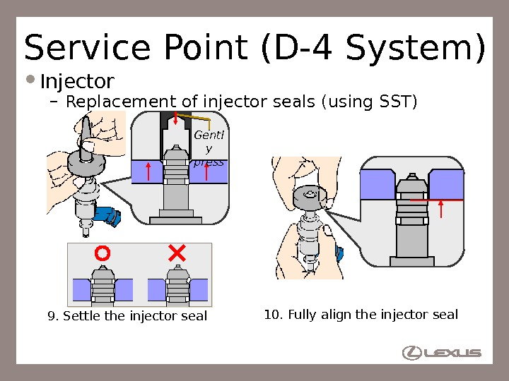 61 Service Point (D-4 System) Injector – Replacement of injector seals (using SST) 10. Fully align