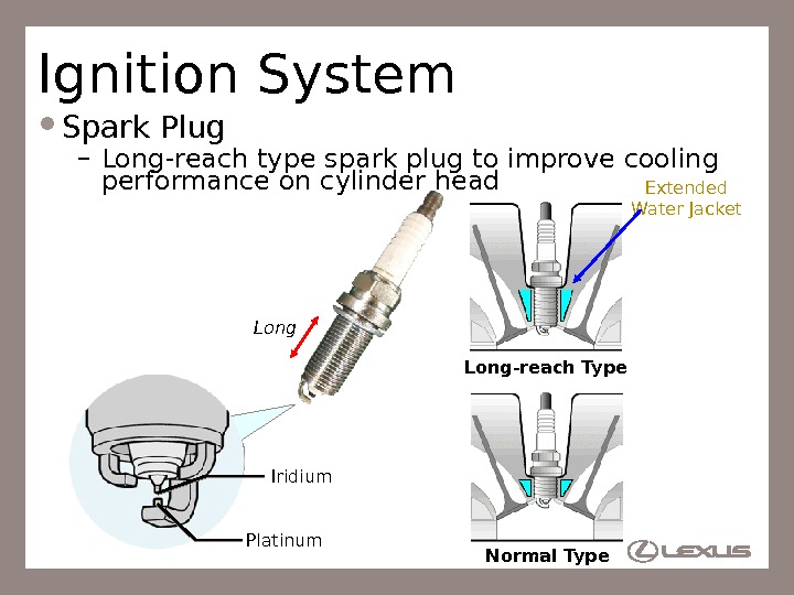 64 Ignition System Spark Plug – Long-reach type spark plug to improve cooling performance on cylinder