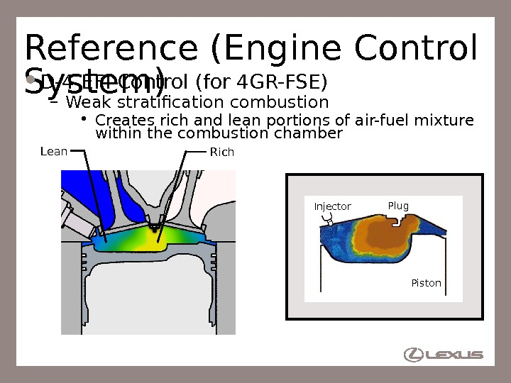 70 Reference (Engine Control System) D-4 EFI Control (for 4 GR-FSE) – Weak stratification combustion