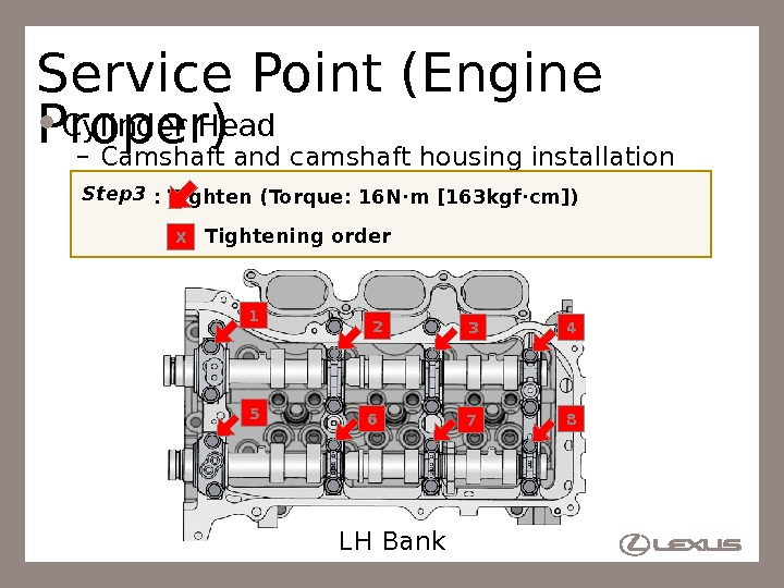 8 Service Point (Engine Proper) Cylinder Head – Camshaft and camshaft housing installation 1 2 3