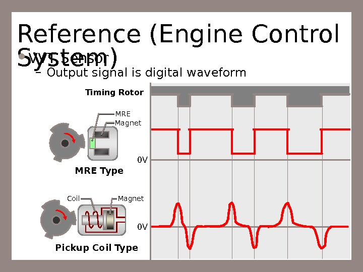 72 Reference (Engine Control System) VVT Sensor – Output signal is digital waveform MRE Type Pickup