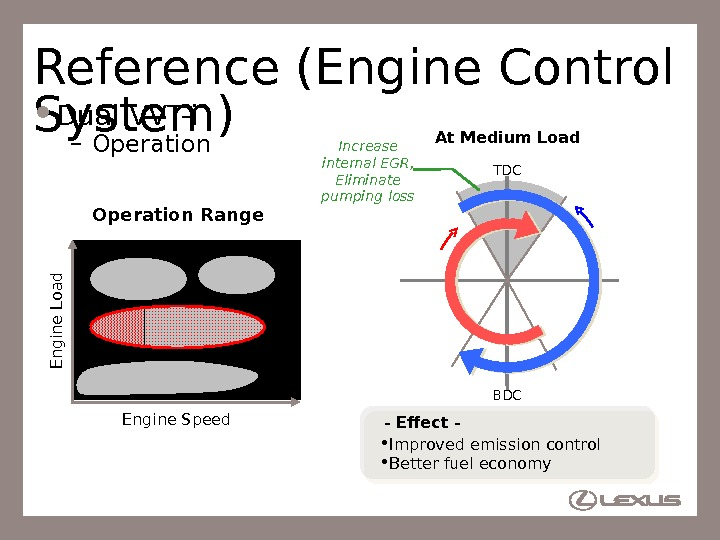 78 Reference (Engine Control System) Dual VVT-i – Operation - Effect - • Improved emission control