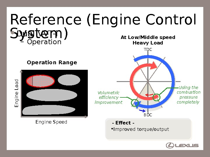 79 Reference (Engine Control System) Dual VVT-i – Operation - Effect - • Improved torque/output At