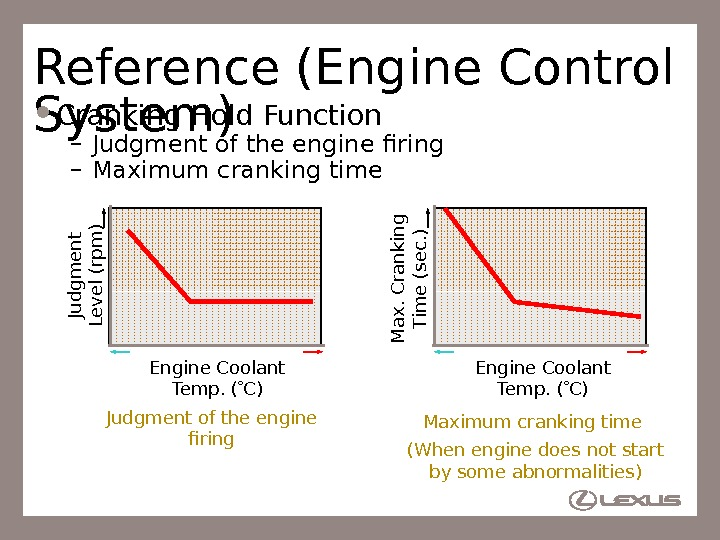 84 Reference (Engine Control System) Cranking Hold Function – Judgment of the engine firing – Maximum