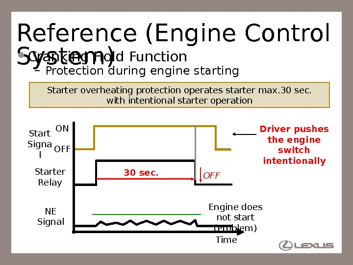 86 Reference (Engine Control System) Cranking Hold Function – Protection during engine starting Engine does not