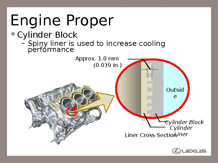 10 Engine Proper Cylinder Block – Spiny liner is used to increase cooling performance Approx. 1.
