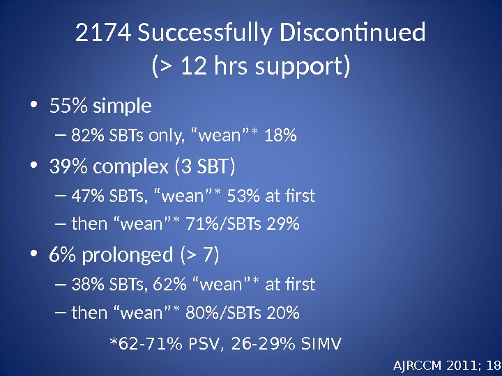 "2174 Successfully Discontinued ( 12 hrs support) • 55 simple – 82 SBTs only, ""wean""* 18"