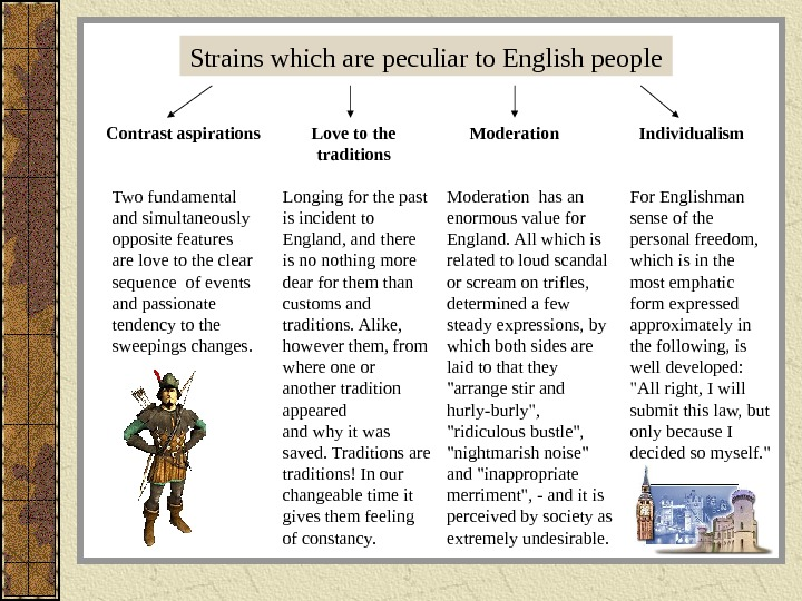 Strains which are peculiar to English people Contrast aspirations Love to the traditions Moderation Individualism Two