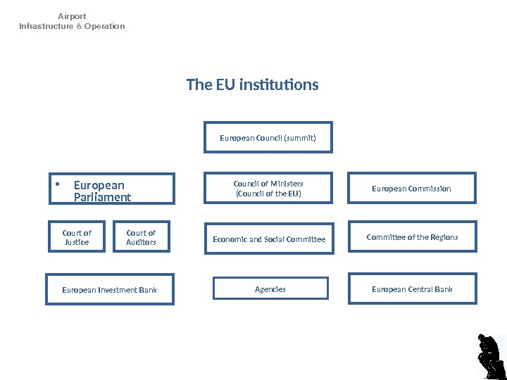 Airport Infrastructure & Operation D. Dencker • European Parliament Court of Justice Court of Auditors Economic