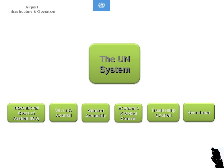 Airport Infrastructure & Operation D. Dencker. The  UN UN System International Court of Justice (ICJ)