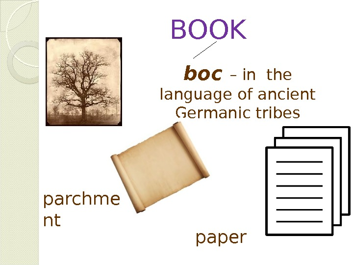 BOOK boc – in the language of ancient Germanic tribes parchme nt paper