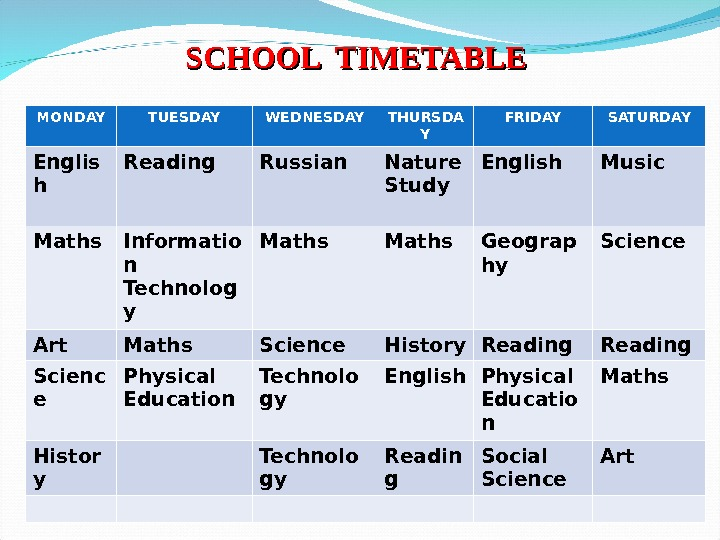 SCHOOL TIMETABLE MONDAY TUESDAY WEDNESDAY THURSDA Y FRIDAY SATURDAY Englis h Reading Russian Nature Study English