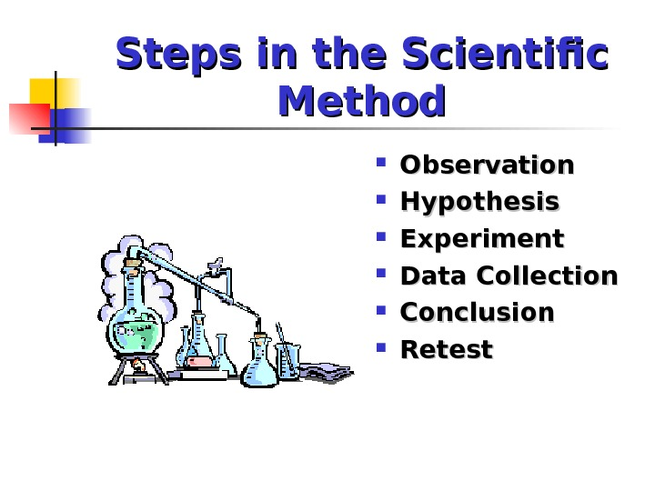 Steps in the Scientific Method Observation Hypothesis Experiment Data Collection Conclusion Retest