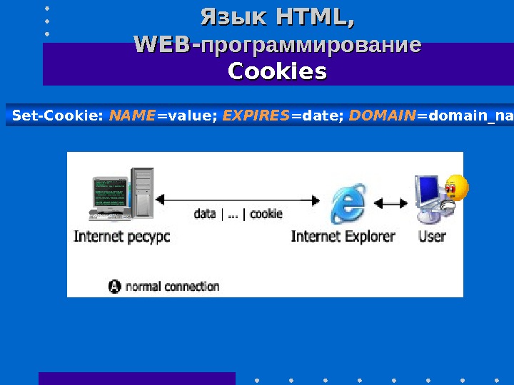 Язык HTML, WEB- программирование Cookies Set-Cookie:  NAME =value;  EXPIRES =date;  DOMAIN =domain_name;