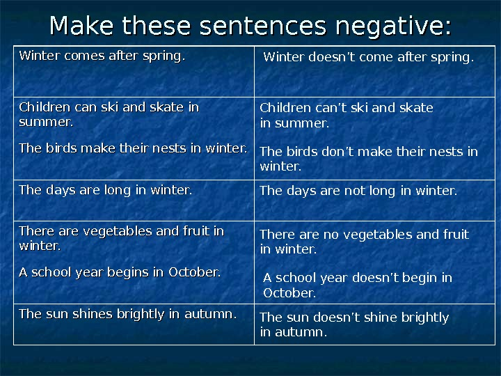 Make these sentences negative: Winter comes after spring. Children can ski and skate in summer. The