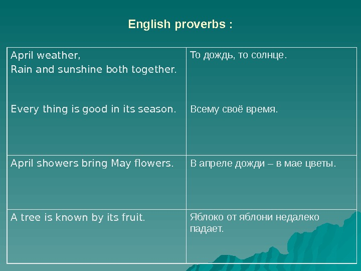 English proverbs : April weather, Rain and sunshine both together. То дождь, то солнце. Every thing