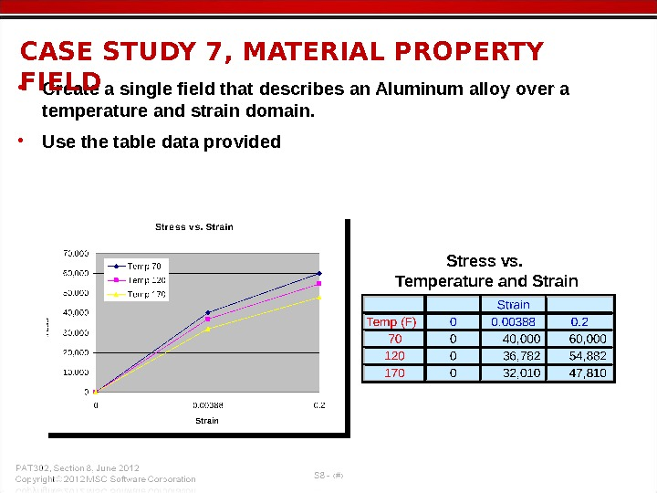 Stress vs.  Temperature and Strain • Create a single field that describes an Aluminum alloy